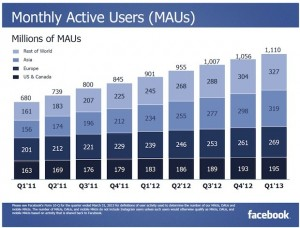 zdnet-facebook-q1-2013-slides-1-620x473