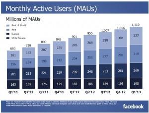 zdnet-facebook-q1-2013-slides-1-620x473